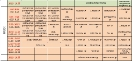 Plan lekcji od 10.05.2021